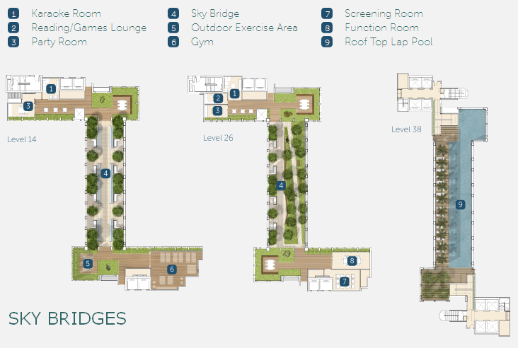 Sky Habitat Site Plan Layout :: Sky Bridges